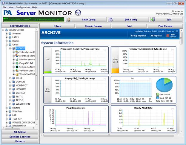20 Windows Tools SysAdmins Should Know, #11-20 | Network Wrangler