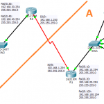 DHCP with OSPF