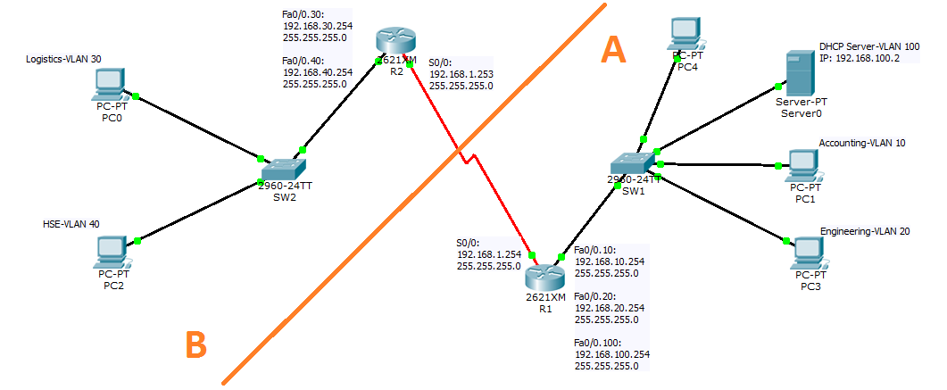 how to find first 5 subnets
