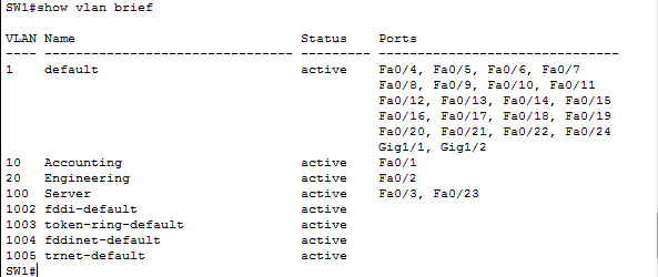 Show VLAN Brief Command