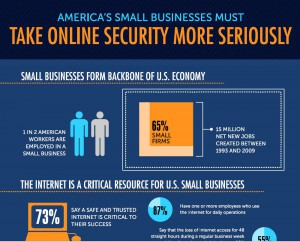 Tightening Up Business Security Online