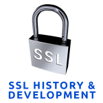 SSL - History & Development