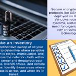 enterprise-encryption-best-practices-infographic-box