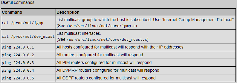 How to Configure a Multicast Linux Network | Network Wrangler - Tech