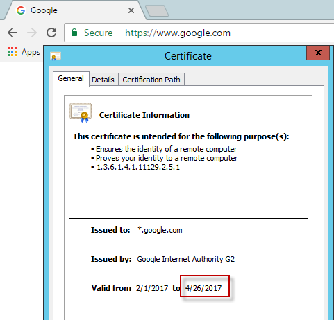 What is SSL Certification Expiration Monitoring?
