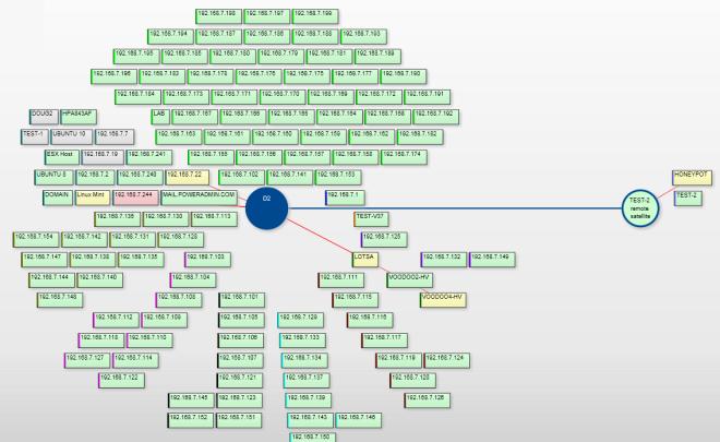 PA Server Monitor Documentation Network Map