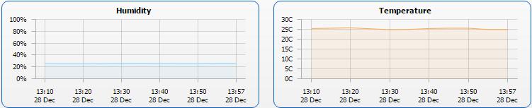 cpu temperature monitor