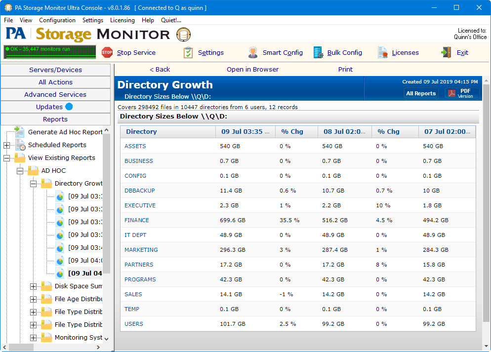 Directory growth report from the Storage Manager Software