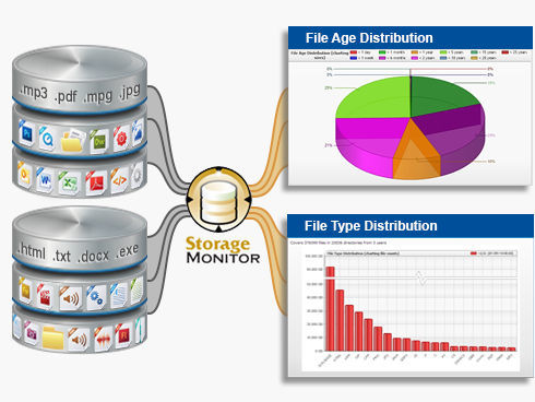 Power Admin Storage Monitor Software